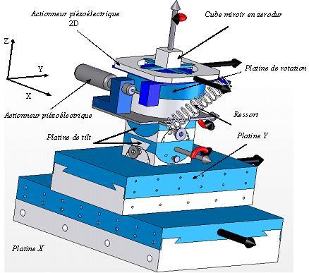http://www.lisv.uvsq.fr/medias/photo/nanofig2-1-_1311261406025.jpg
